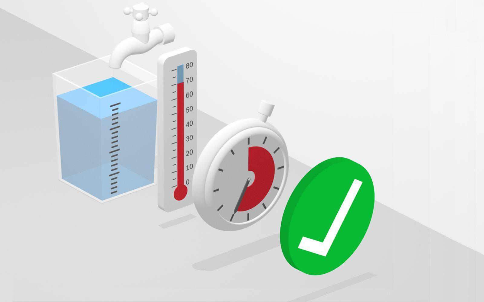 Chương trình tự động trên Máy rửa bát mini Bosch