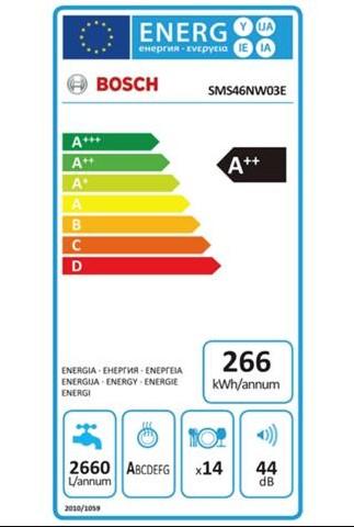 chưng chỉ năng lượng của máy rửa bát Bosch SMS46NW03
