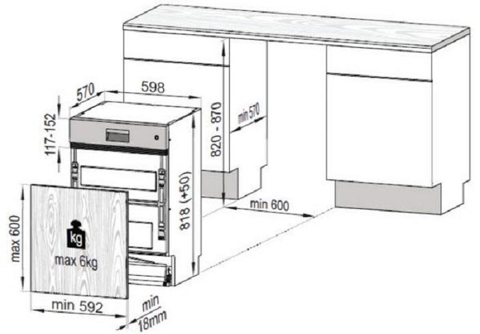 Kích thước máy rửa bát chuẩn thông dụng