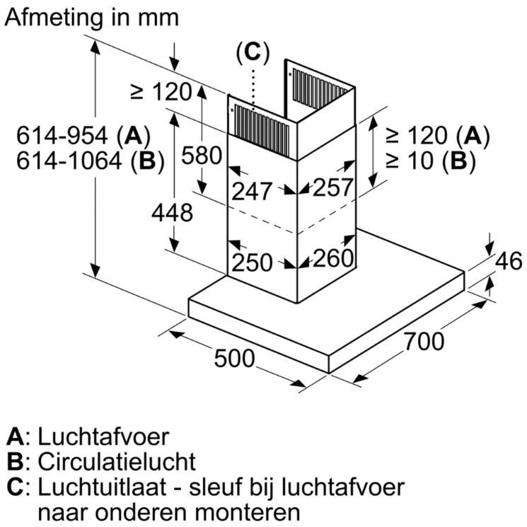 Kich thước tổng thể của Máy hút mùi Bosch DWB77CM50