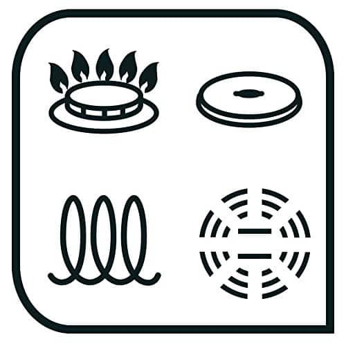 Chảo Tefal Talent Pro 28cm Sâu Lòng Có thể dùng trên mọi loại bếp