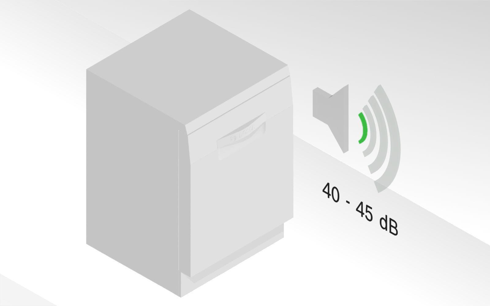 Chương trình im lặng với Super Silence độ ồn chỉ 42 dB tới 45 dB